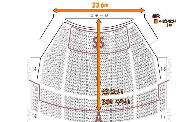宝塚大劇場の座席から舞台までの距離